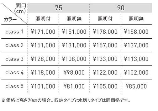 ハンドムーブの価格